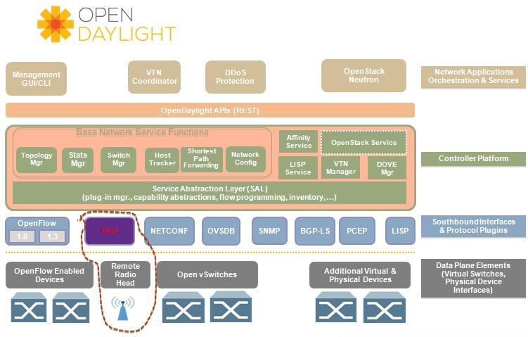 Ocp-sb-plugin.jpg