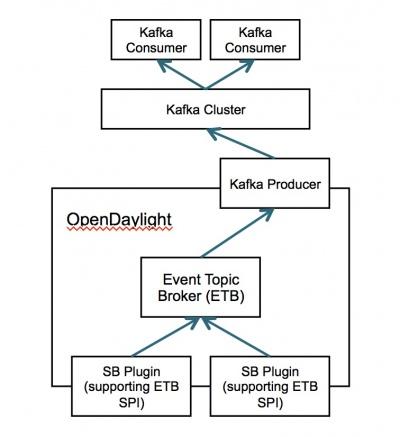 Kafkaplugingraphic1-jpg.jpg